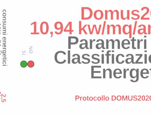 DOMUS 2020. Bilancio Energetico 2017